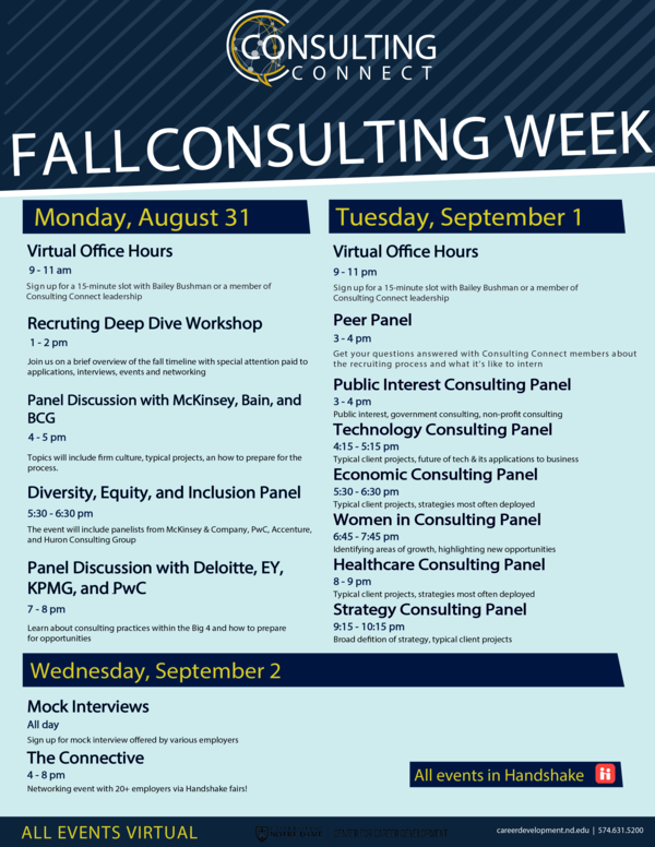 Consultingweek